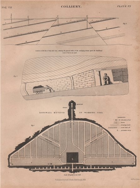 Associate Product Colliery. Longwall method of working coal. Mining. BRITANNICA 1860 old print