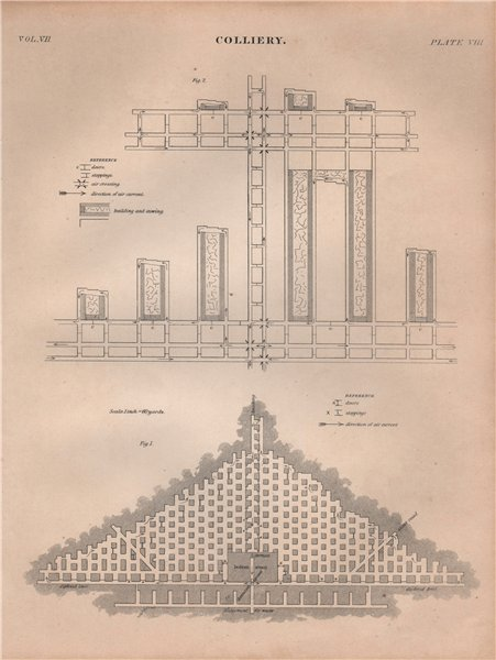 Associate Product Colliery. Coal mine. Air current doors stoppings. BRITANNICA 1860 old print