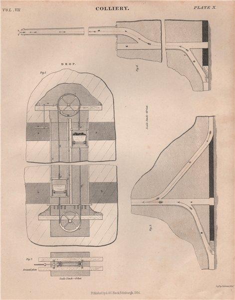 Associate Product Colliery. Coal mining. Drop. BRITANNICA 1860 old antique vintage print picture
