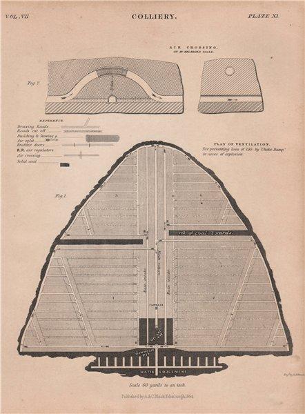 Colliery. Coal mining. Plan of Ventilation. Air crossing. BRITANNICA 1860