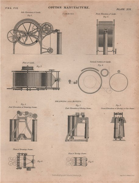 Associate Product Cotton Manufacture. Carding cards Drawing roving can frames. BRITANNICA 1860