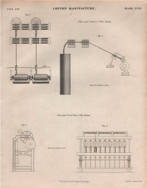 Associate Product Cotton Manufacture. Tube frame. Fly frame. BRITANNICA 1860 old antique print