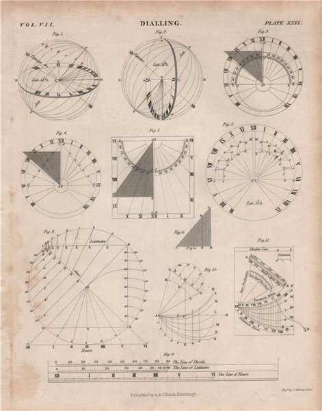 Associate Product Dialling. Sundials 1. BRITANNICA 1860 old antique vintage print picture
