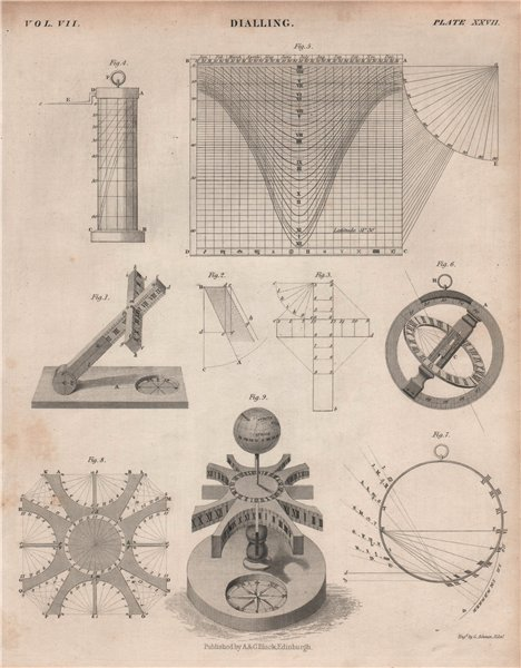 Associate Product Dialling. Sundials 2. BRITANNICA 1860 old antique vintage print picture