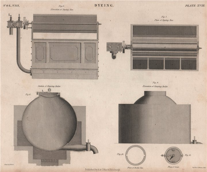 Associate Product Dyeing. Dyeing box; clearing Boiler. BRITANNICA 1860 old antique print picture