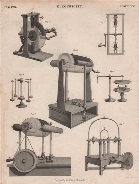 Associate Product Electricity. Electrical equipment 1. BRITANNICA 1860 old antique print picture