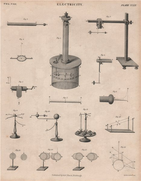 Associate Product Electricity. Electrical equipment 3. BRITANNICA 1860 old antique print picture