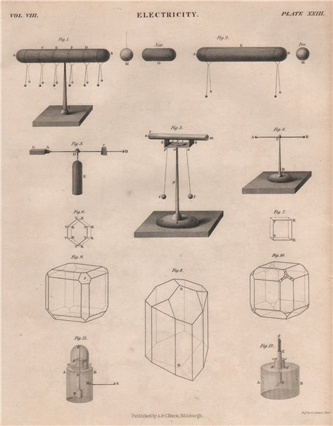Associate Product Electricity. Electrical equipment 4. BRITANNICA 1860 old antique print picture