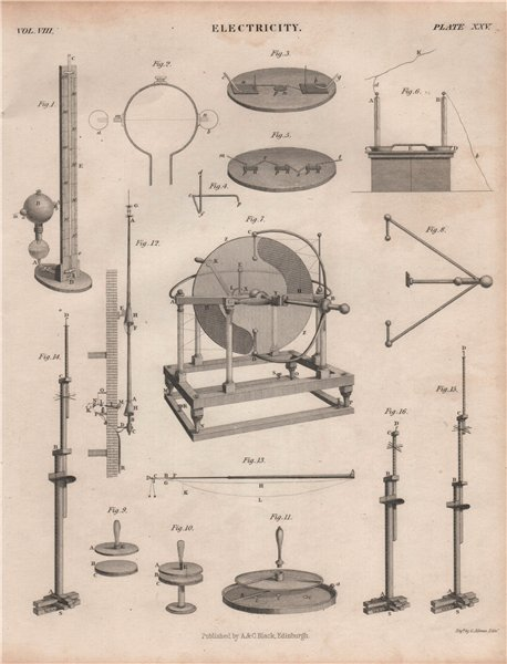 Associate Product Electricity. Electrical equipment 5. BRITANNICA 1860 old antique print picture
