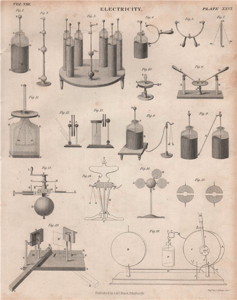 Associate Product Electricity. Electrical equipment 6. BRITANNICA 1860 old antique print picture