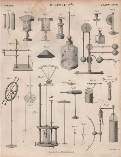 Associate Product Electricity. Electrical equipment 7. BRITANNICA 1860 old antique print picture