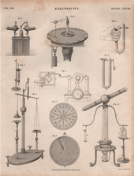 Associate Product Electricity. Electrical equipment 8. BRITANNICA 1860 old antique print picture