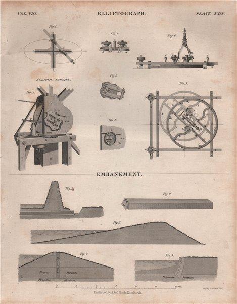 Associate Product Elliptograph; Embankment; Elliptic Turning. BRITANNICA 1860 old antique print