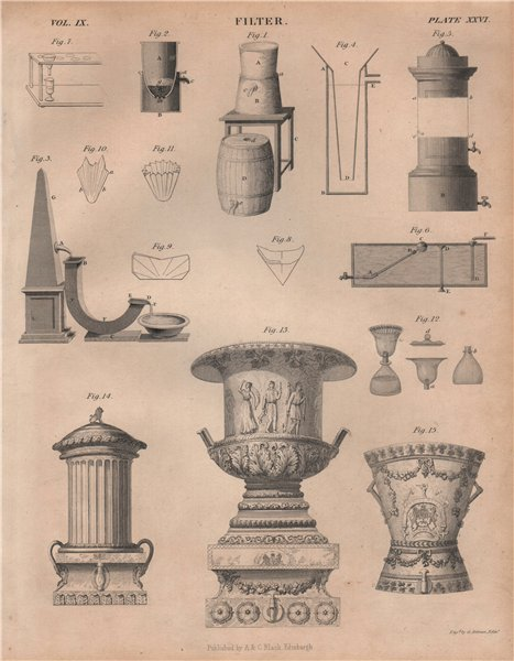 Associate Product Filters. Filtration. BRITANNICA 1860 old antique vintage print picture