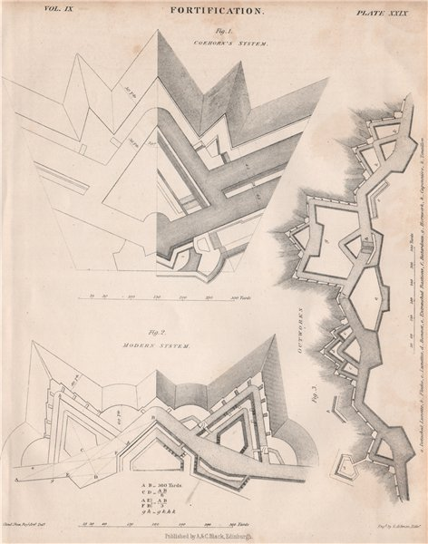 Associate Product Fortifications. Coehorn's system. Modern system. Outworks. BRITANNICA 1860