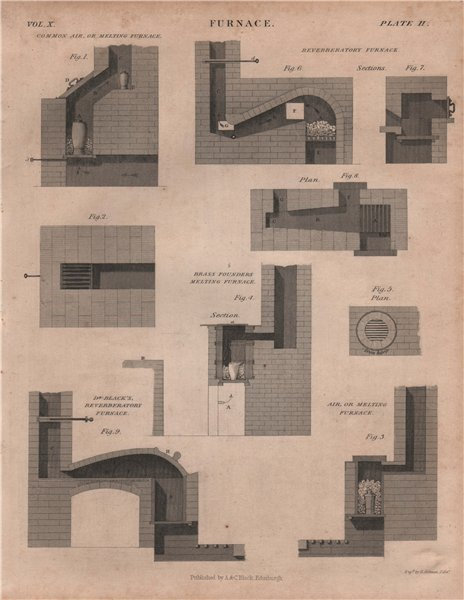 Associate Product FURNACES. Common air, Brass founders, melting & Dr. Black's Reverberatory 1860