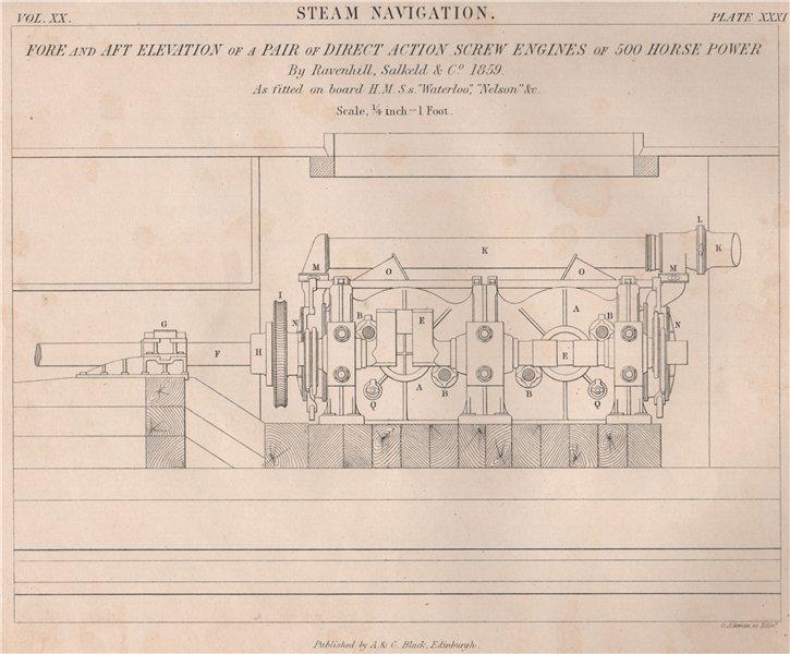 Associate Product VICTORIAN STEAMSHIP ENGINE. Direct action screw engine. Ravenhill Salkeld 2 1860
