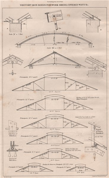 Associate Product Wrought iron roofs for work sheds, covered ways &c. Buildings 1867 old print