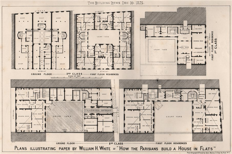 """Associate Product William H. White. """"How the Parisians build a house in flats"""" 1875 old print"""