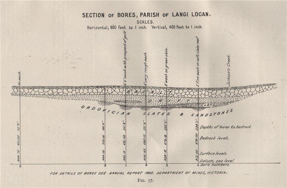 Associate Product Section of Bores, Parish of Langi Logan. Victoria, Australia. Mining 1909 map