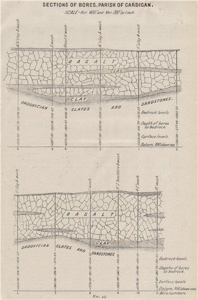 Associate Product Sections of Bores, Parish of Cardigan. Victoria, Australia. Mining 1909 map