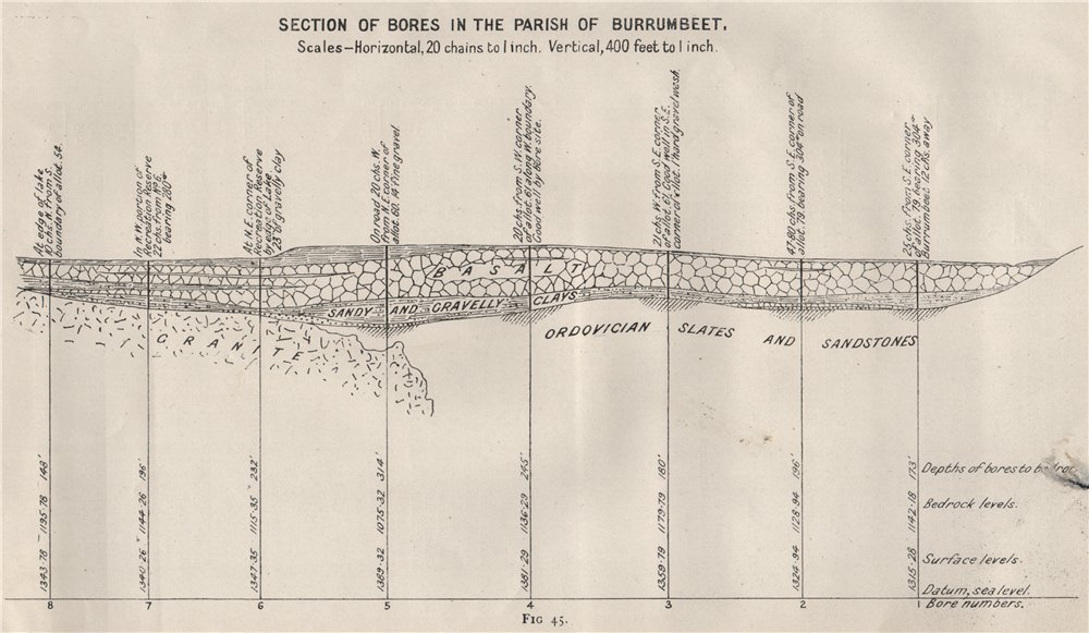 Associate Product Bores in the Burrumbeet. Victoria, Australia. Mining 1909 old antique map