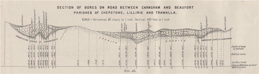 Associate Product Bores. Carngham-Beaufort Chepstowe Lillirie Trawalla Victoria Australia 1909 map