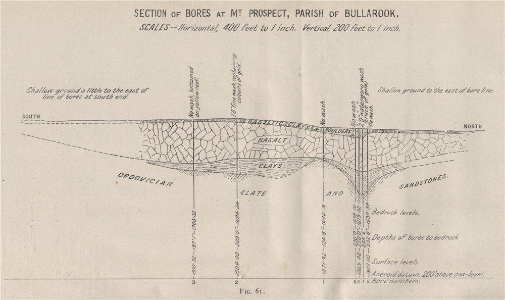 Associate Product Bores at Mt. Prospect, Bullarook. Victoria, Australia. Mining 1909 old map