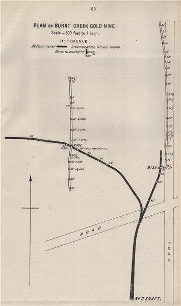 Associate Product Plan of Burnt Creek Gold Mine. Victoria, Australia. Mining 1909 map