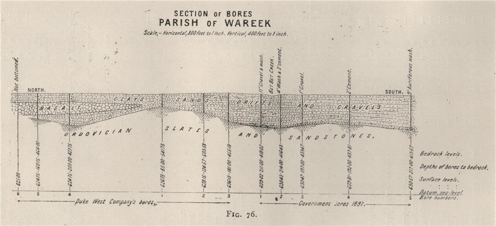 Associate Product Section of Bores, Parish of Wareek. Victoria, Australia. Mining 1909 old map