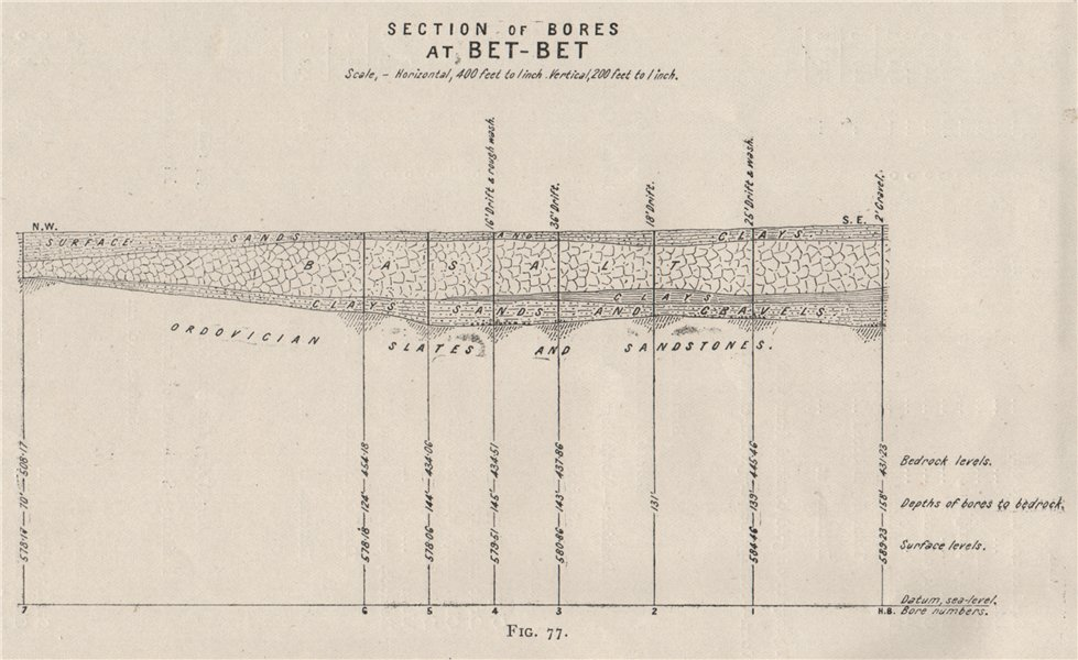 Associate Product Section of Bores at Bet-Bet. Victoria, Australia. Mining 1909 old antique map