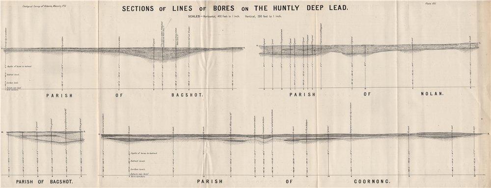 Associate Product Huntly Deep Lead bores. Bagshot Nolan Goornong. Victoria, Australia 1909 map