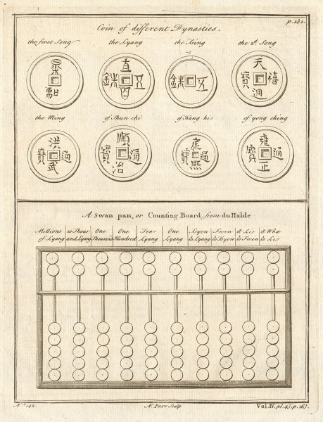 Associate Product CHINA. Dynastic coins. A Swanpan or counting board/abacus. After DU HALDE 1746