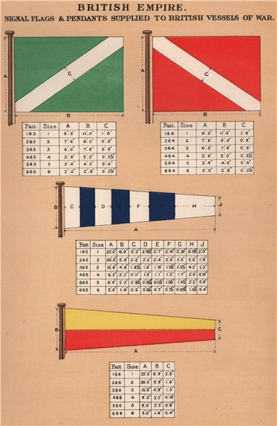 Associate Product BRITISH EMPIRE SIGNAL FLAGS & PENDANTS supplied British Vessels of War 14 1916