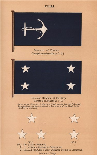 Associate Product CHILE FLAGS. Minister of Marine. Director General of the Navy. Admiral 1916
