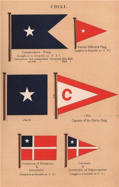 Associate Product CHILEI FLAGS. Commodore. Senior Officer. Jack. Captain. Governors. Consuls 1916