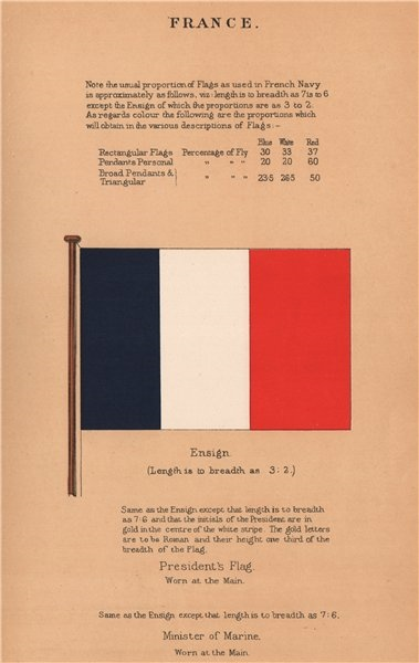 Associate Product FRANCE FLAGS. Ensign. President's Flag. Minister of Marine. Dimensions 1916