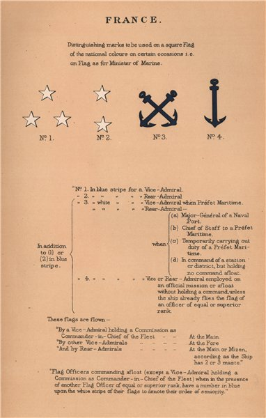Associate Product FRANCE FLAGS. Vice-Admiral & Rear-Admiral distinguishing marks 1916 old print