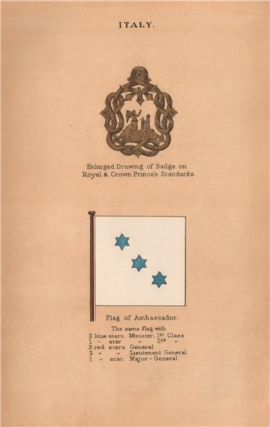 Associate Product ITALY FLAGS. Badge on Royal & Crown Prince's Standards. Flag of Ambassador 1916