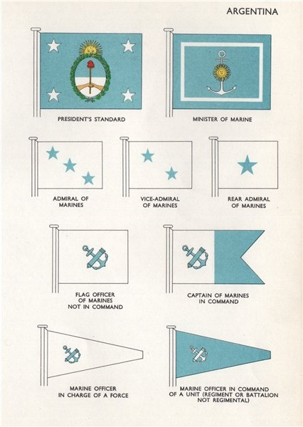 Associate Product ARGENTINA FLAGS. President's Standard. Admiral of Marines. Flag Officer 1958