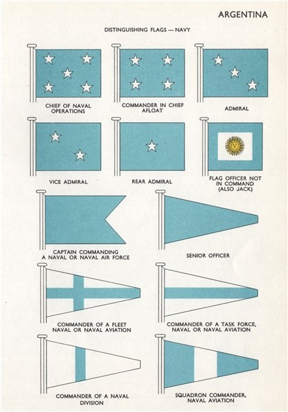 Associate Product ARGENTINA NAVY FLAGS. Chief of Naval Operations. C-in-C. Admiral. Commander 1958