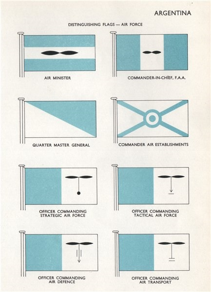 Associate Product ARGENTINA AIR FORCE FLAGS. Officer Commanding Strategic/Tactical Defence 1958