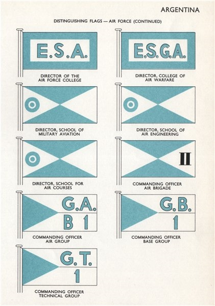 Associate Product ARGENTINA AIR FORCE FLAGS Director of Military Schools Aviation Engineering 1958