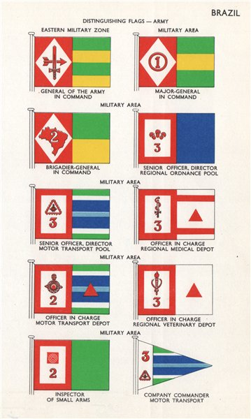 Associate Product BRAZIL ARMY FLAGS. Eastern Military Zone/Military Area. General. Officer 1958