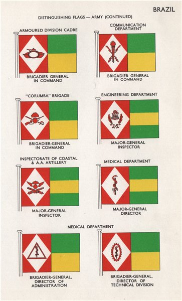 Associate Product BRAZIL ARMY FLAGS. Armoured division. Corumba. Medical. Major/Brig.-General 1958