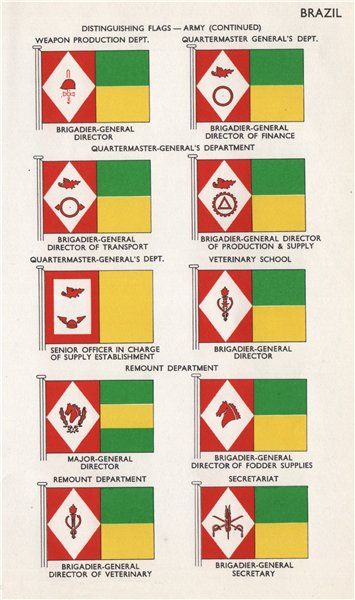 Associate Product BRAZIL ARMY FLAGS. Weapon production. Quartermaster. Veterinary School 1958