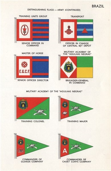 Associate Product BRAZIL ARMY FLAGS Training units Transport Agulhas Negras Military Academy 1958