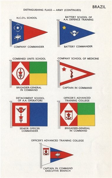 Associate Product BRAZIL ARMY FLAGS NCO School AA Defence Officer's Advanced training College 1958