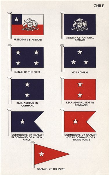 CHILE FLAGS. President's Standard. National Defence Minister. Admiral 1958