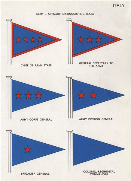 ITALY ARMY OFFICERS FLAGS. Chief of Staff. General Secretary. General 1958